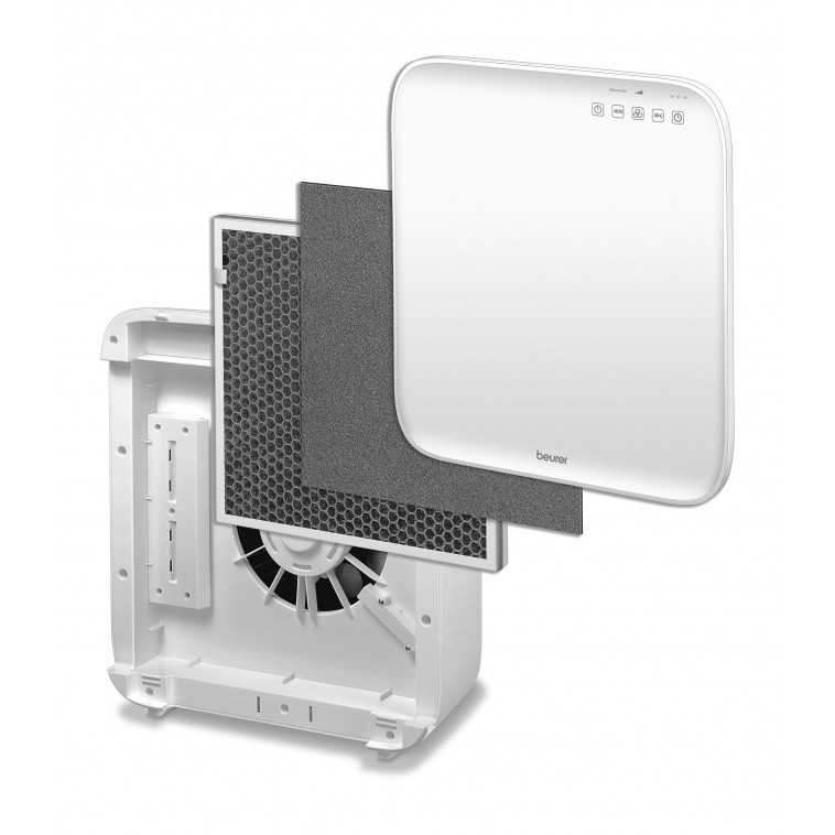 Zamjenski komplet filtra za pročistač zraka Beurer LR 300